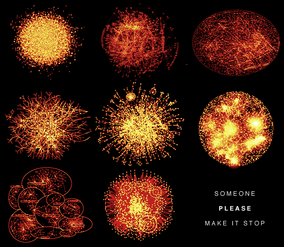 A conventional network visualization - a hairball - someone make it stop.  [ Hive Plots - Rational Network Visualization - A Simple, Informative and Pretty Linear Layout for Network Analytics - Martin Krzywinski ]